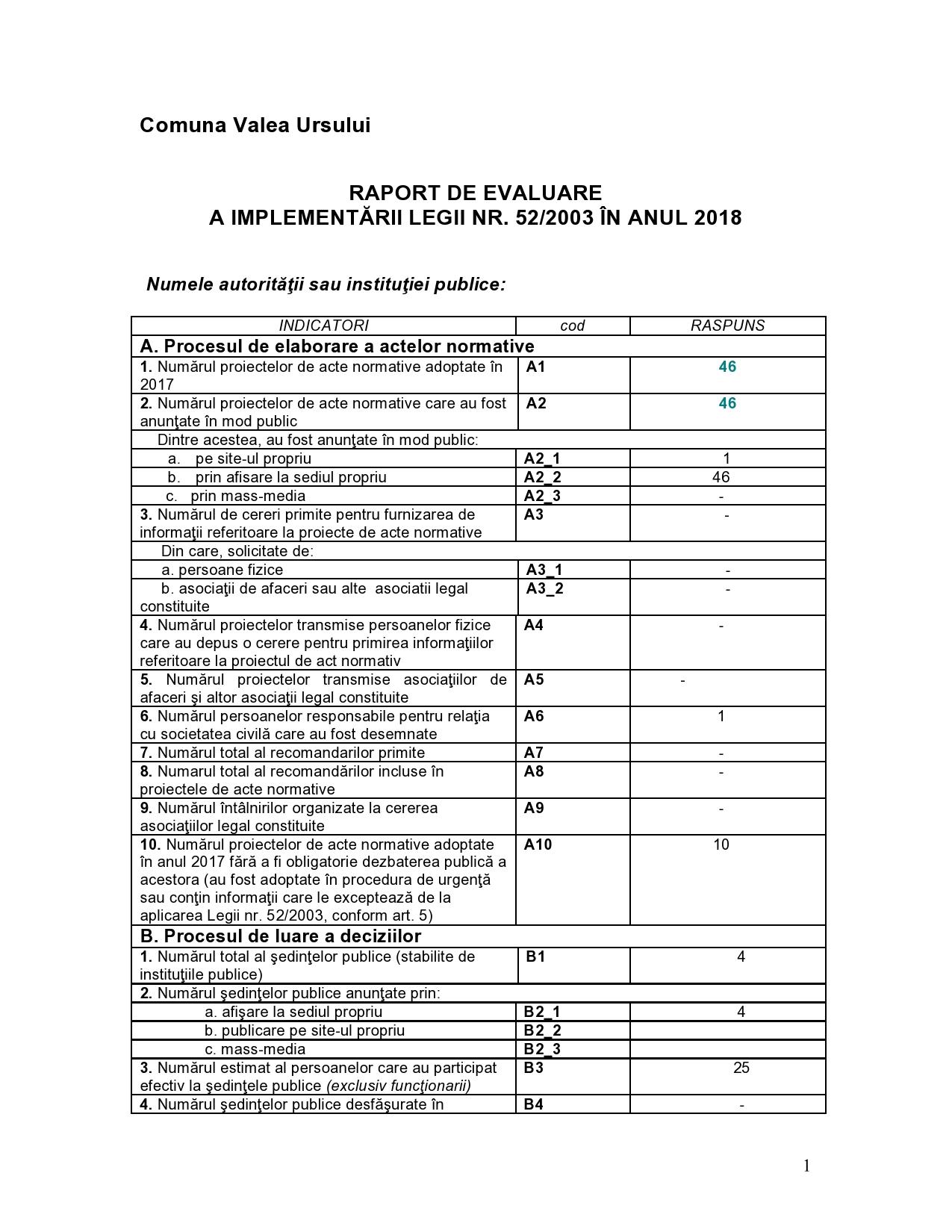 RAPORT DE EVALUARE L52 final-page0001